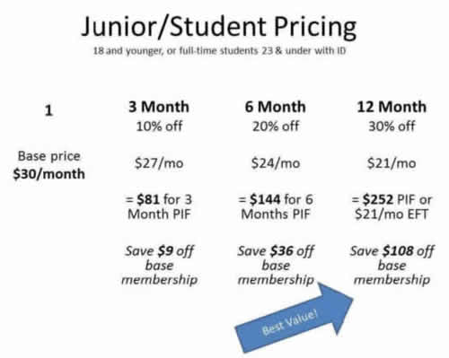 Junior/Student Pricing for Village Fitness Memberships