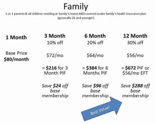 Village Fitness Memberships for Families